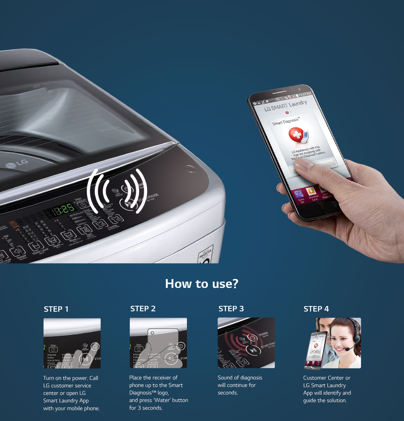 LG T75SKSF1Z Smart Diagnosis