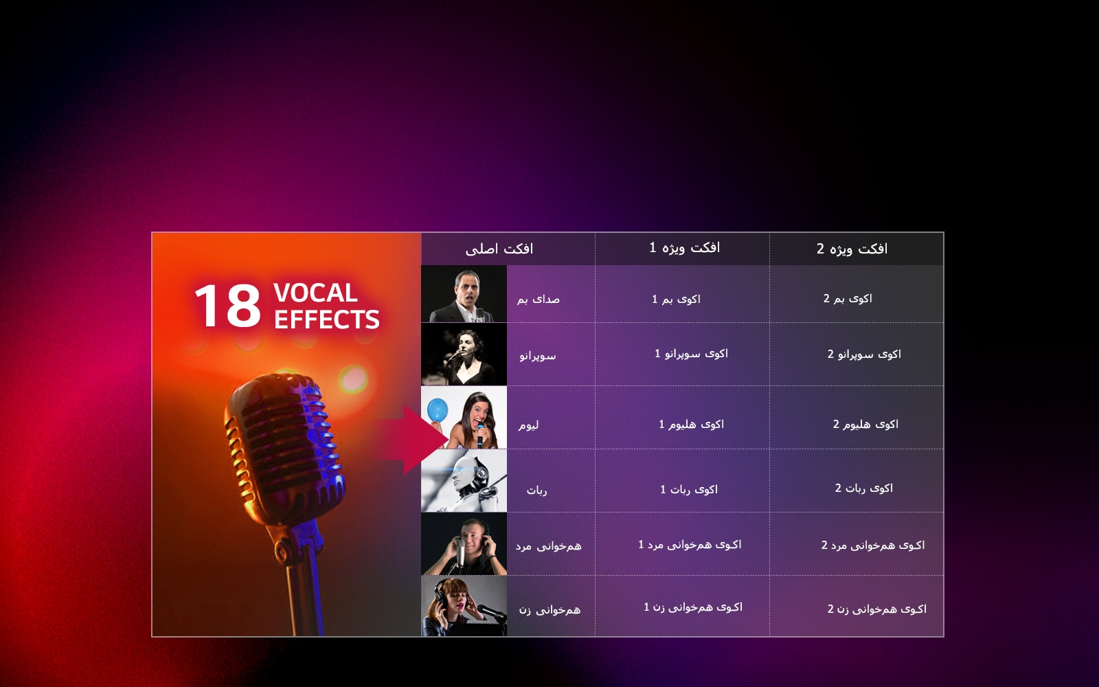 Vocal Effect, various voices bring the fun