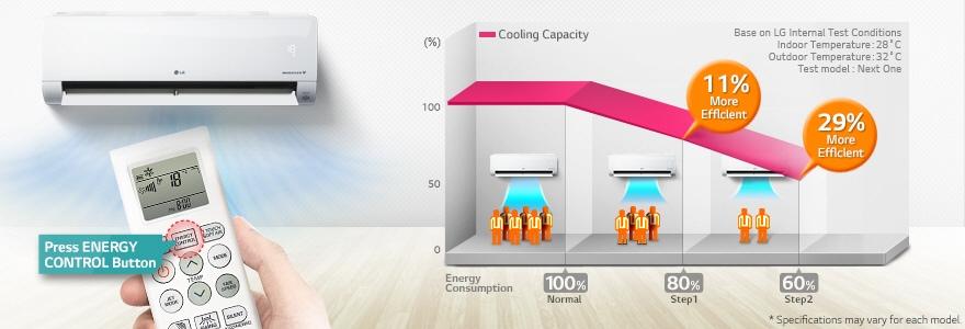 کنترل فعال انرژی