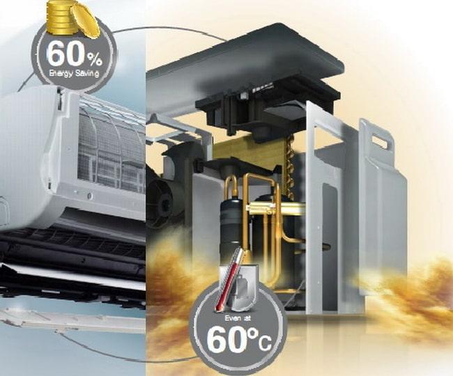 کمپرسور گرمسیری