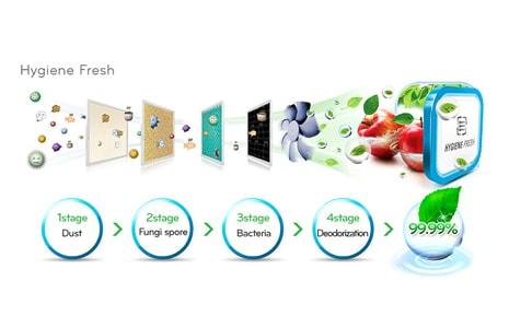 فیلتر بهداشتی - Hygiene Fresh