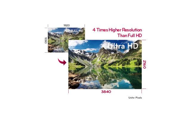 افزاینده کیفیت محتوا به Ultra HD