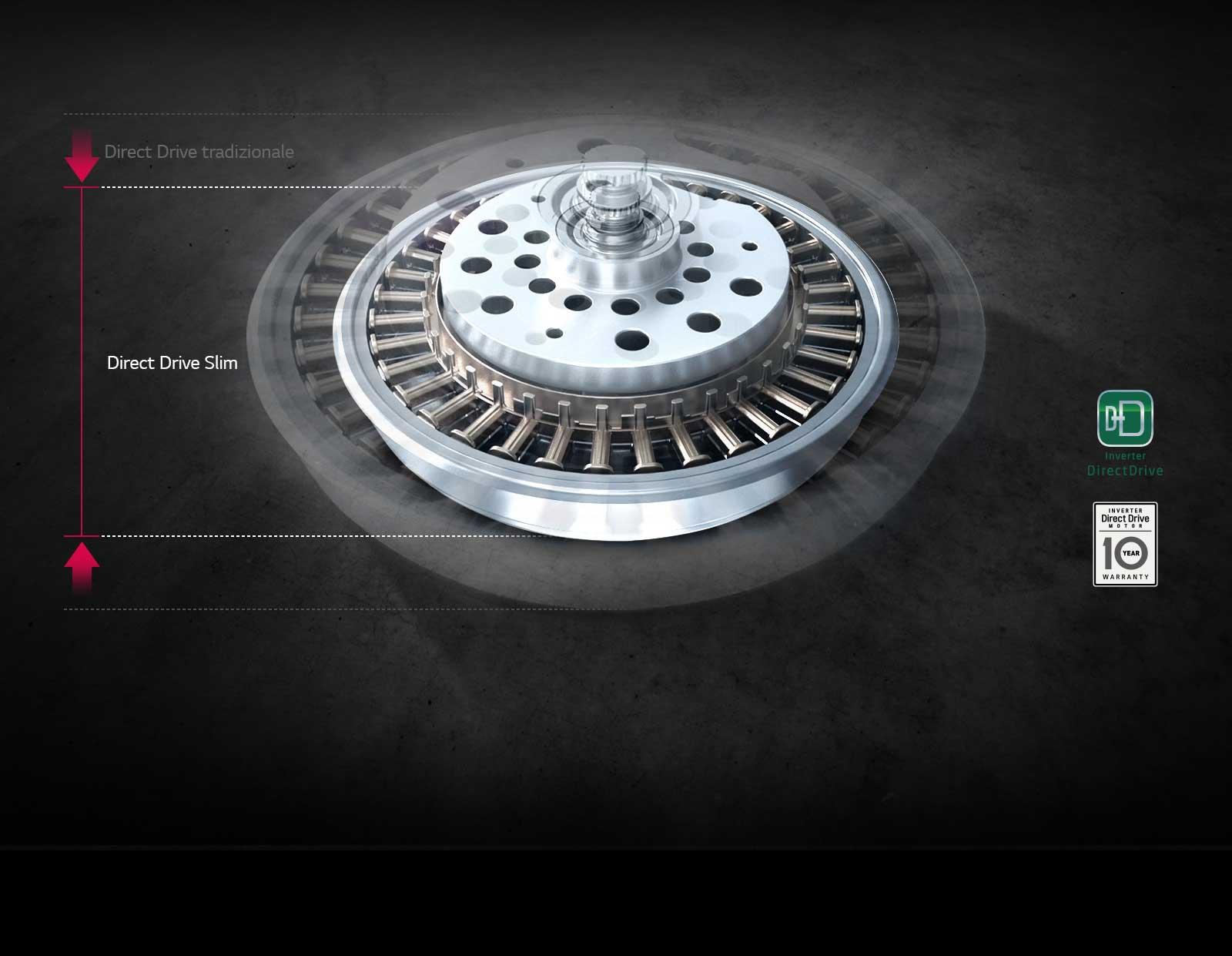 Motore Inverter Direct Drive Slim