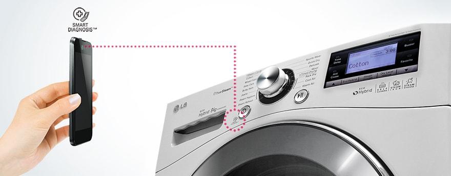 Consiglio su lavasciuga slim lavatrici for Consiglio lavasciuga