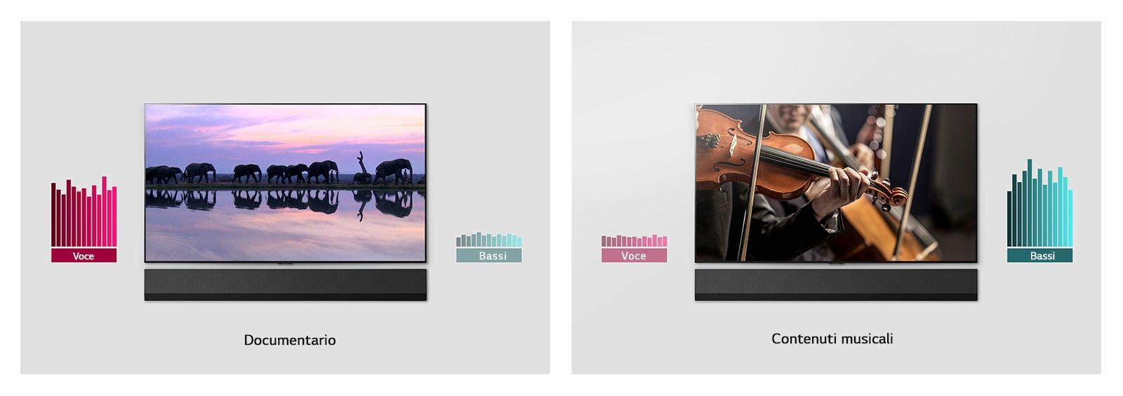 Due immagini affiancate di TV e soundbar montati a parete. Una TV mostra degli elefanti e un'altra mostra un'orchestra. Accanto a ogni televisore si trovano due diagrammi.
