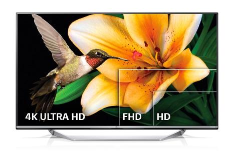 Tv ultra hd 4k 60uf776v immagine vive con l uhd lg italia for Distanza tv 4k