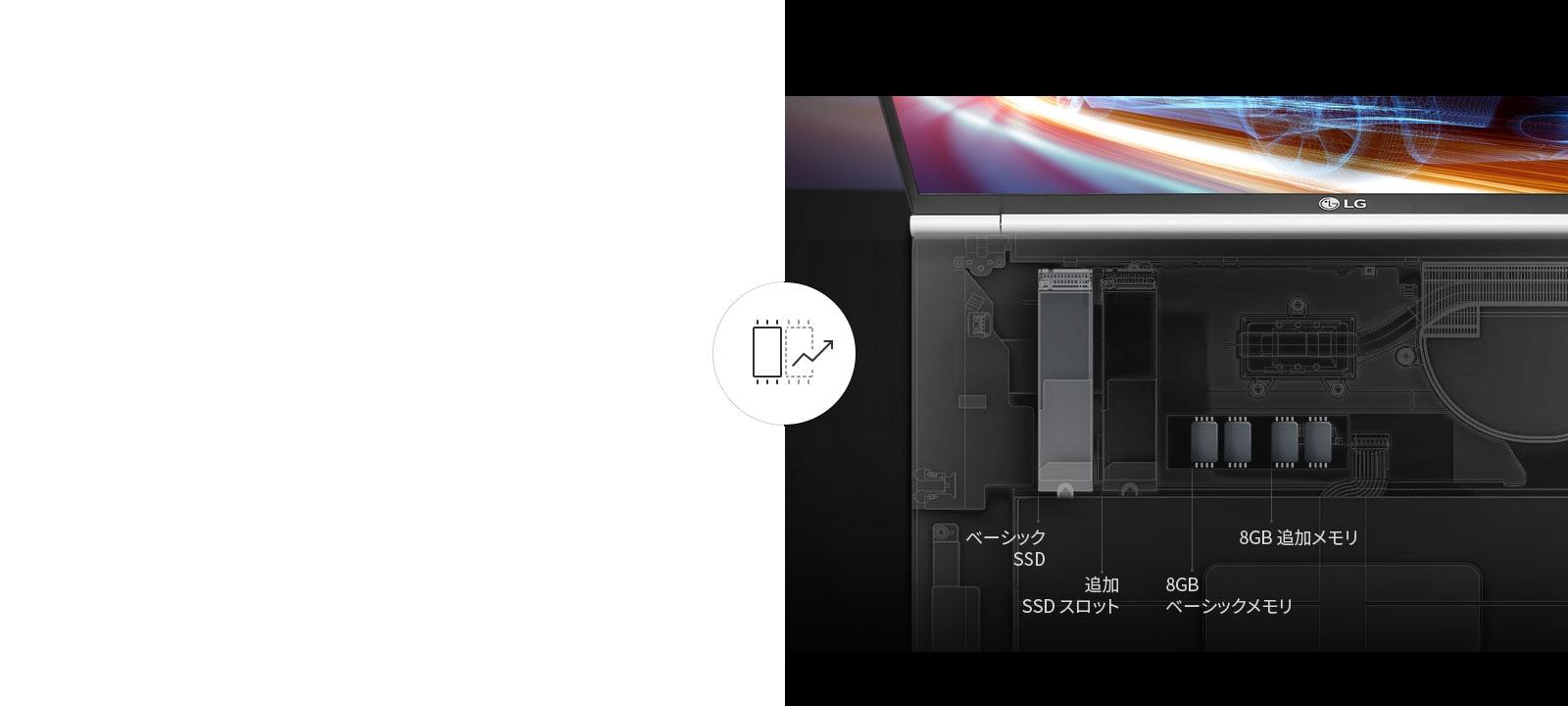 17Z990-VA75Jはメモリ、SSDの空きスロットを各1本実装1