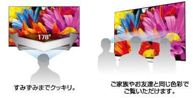 LG独自開発の4K IPSパネルを搭載・広視野角でどの角度からも鮮明な4K映像を