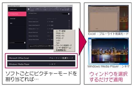 OS上でOSDの設定ができるソフトウェア