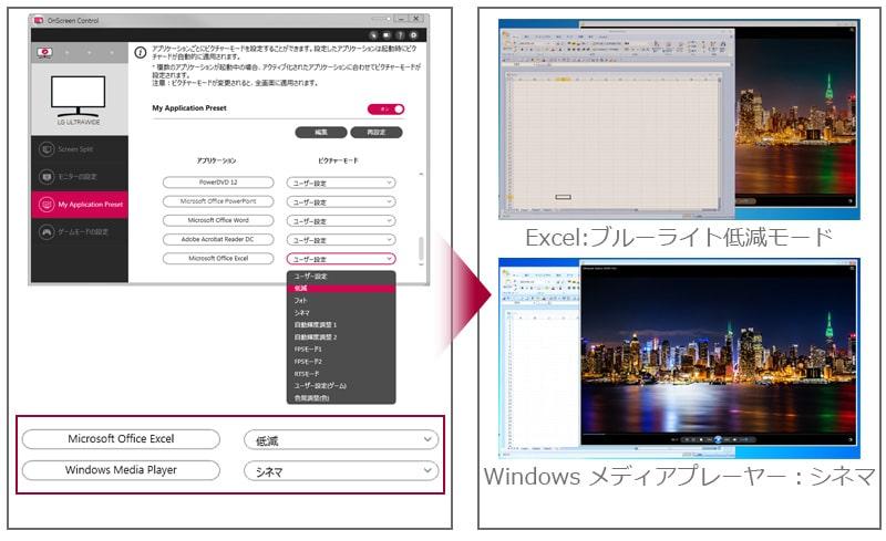 My Application Preset ソフトウェアごとに割り当てたピクチャーモードを自動的に適用
