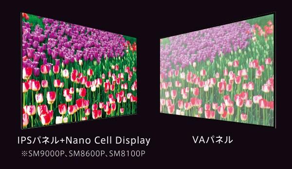 「NanoAccuracy」でより自然な色再現を