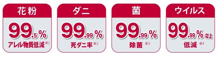"""""""スチームウォッシュ&ドライ"""" 『LG styler』""""姿見""""になるミラーと、ブラックの2モデルを5月31日(木)より全国で順次発売"""