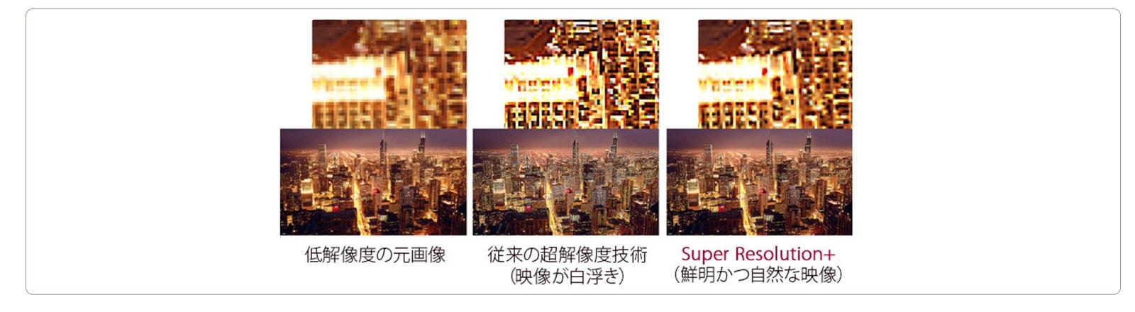 低解像度の映像も高画質で