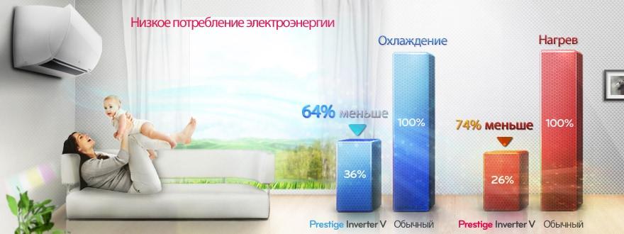 Выдающаяся энергоэффективность