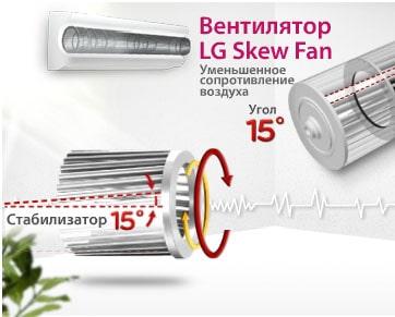 Модифицированный вентилятор LG Skew Fan