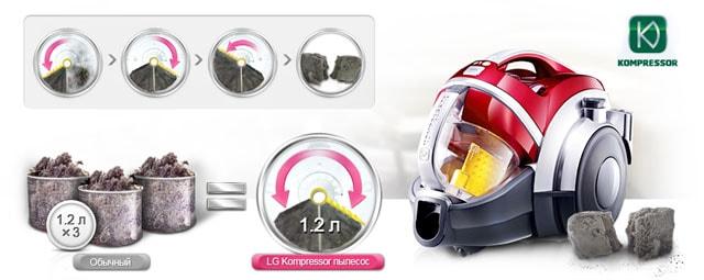 Kompressor® Тройное спрессовывание пыли (Большая вместительность)