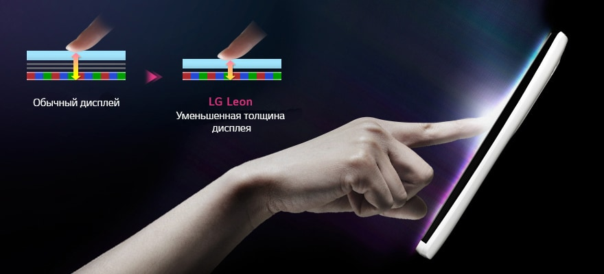 Full Wide VGA*-дисплей 4,5'' с технологией In-Cell Touch**