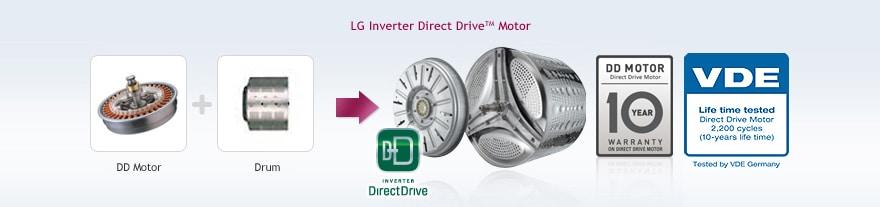 Lg w891252tc washing machines inverter direct drive lg for Direct drive motor washing machine