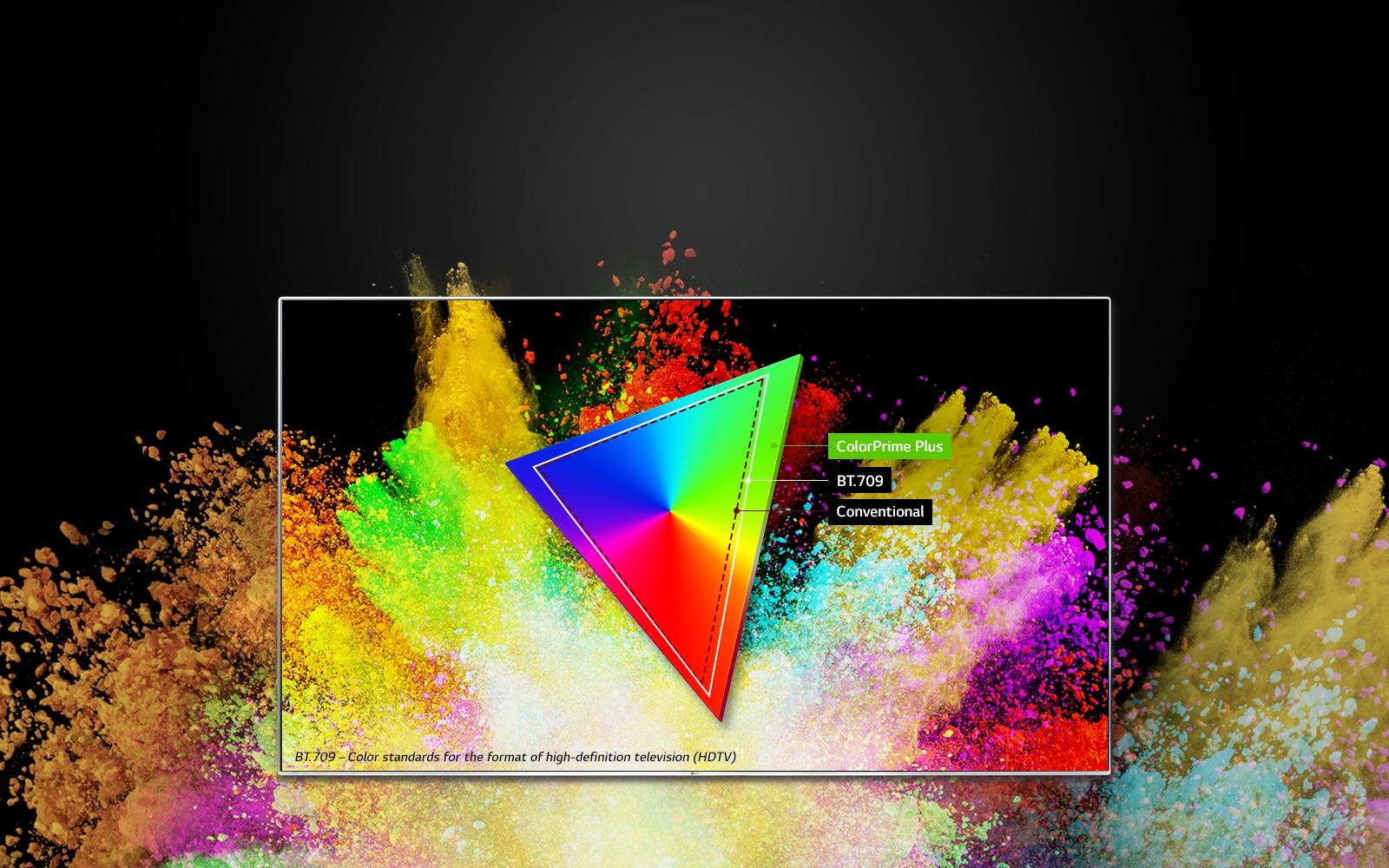 05_SuperUHD_Feature_ColorPrime_Plus