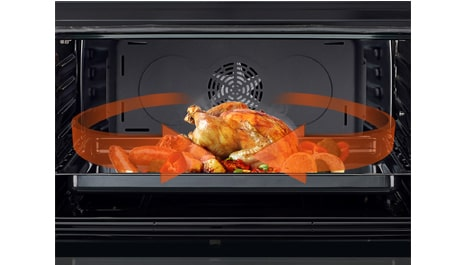 Reviews on convection ovens gas