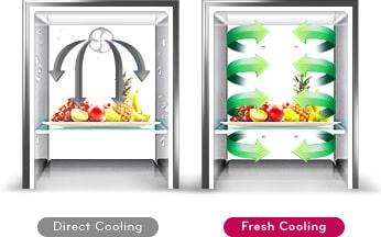 Fresh Cooling