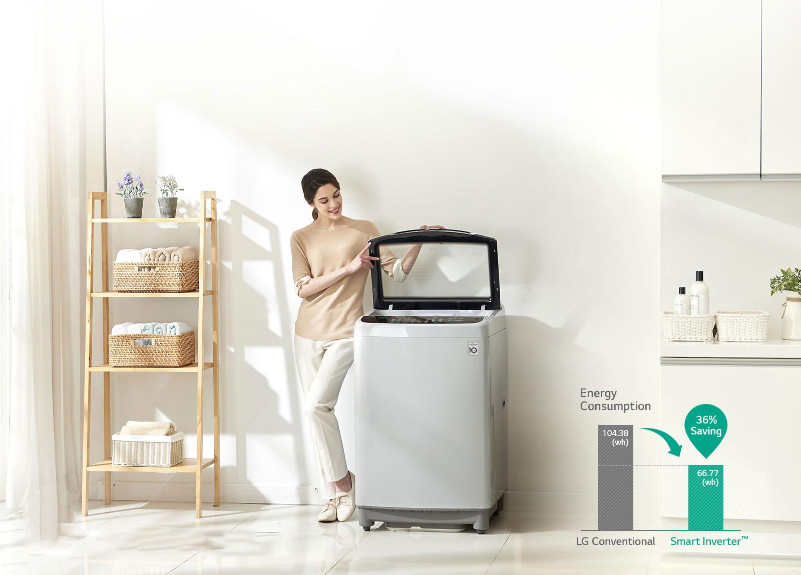 Energy Saving with Smart Inverter Control