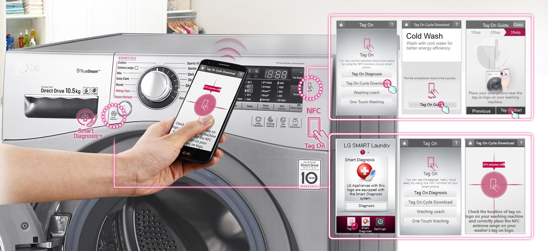 Lg 14 8kg Inverter Direct Drive Front Load Washing Machine Lg Electronics Sri Lanka