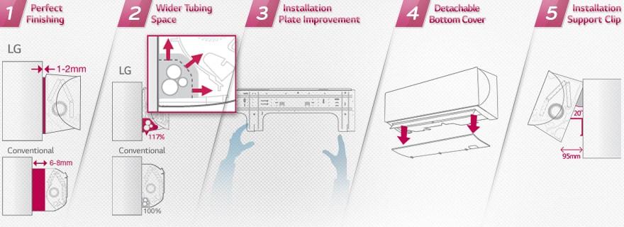 instalacion de un aire split: