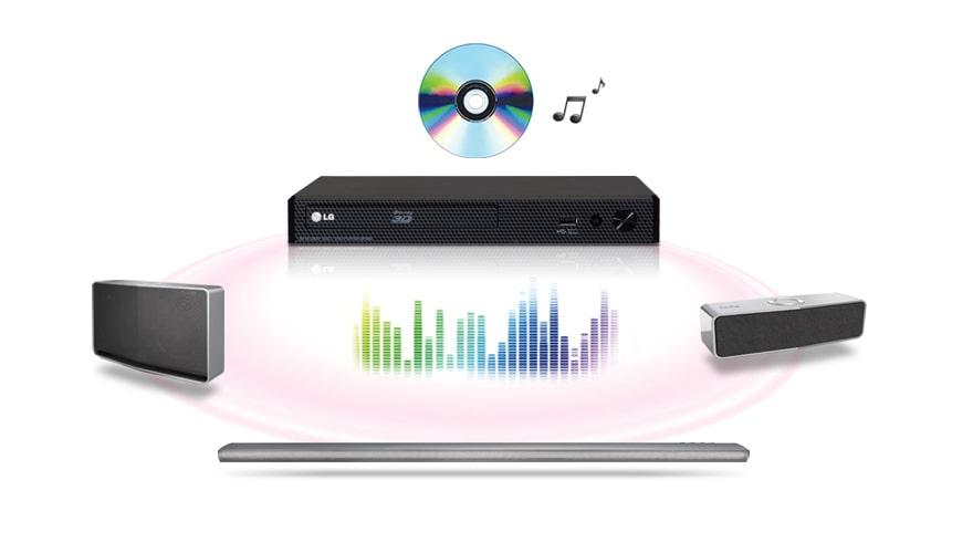 Transmisión de Musica vía LG Music Flow