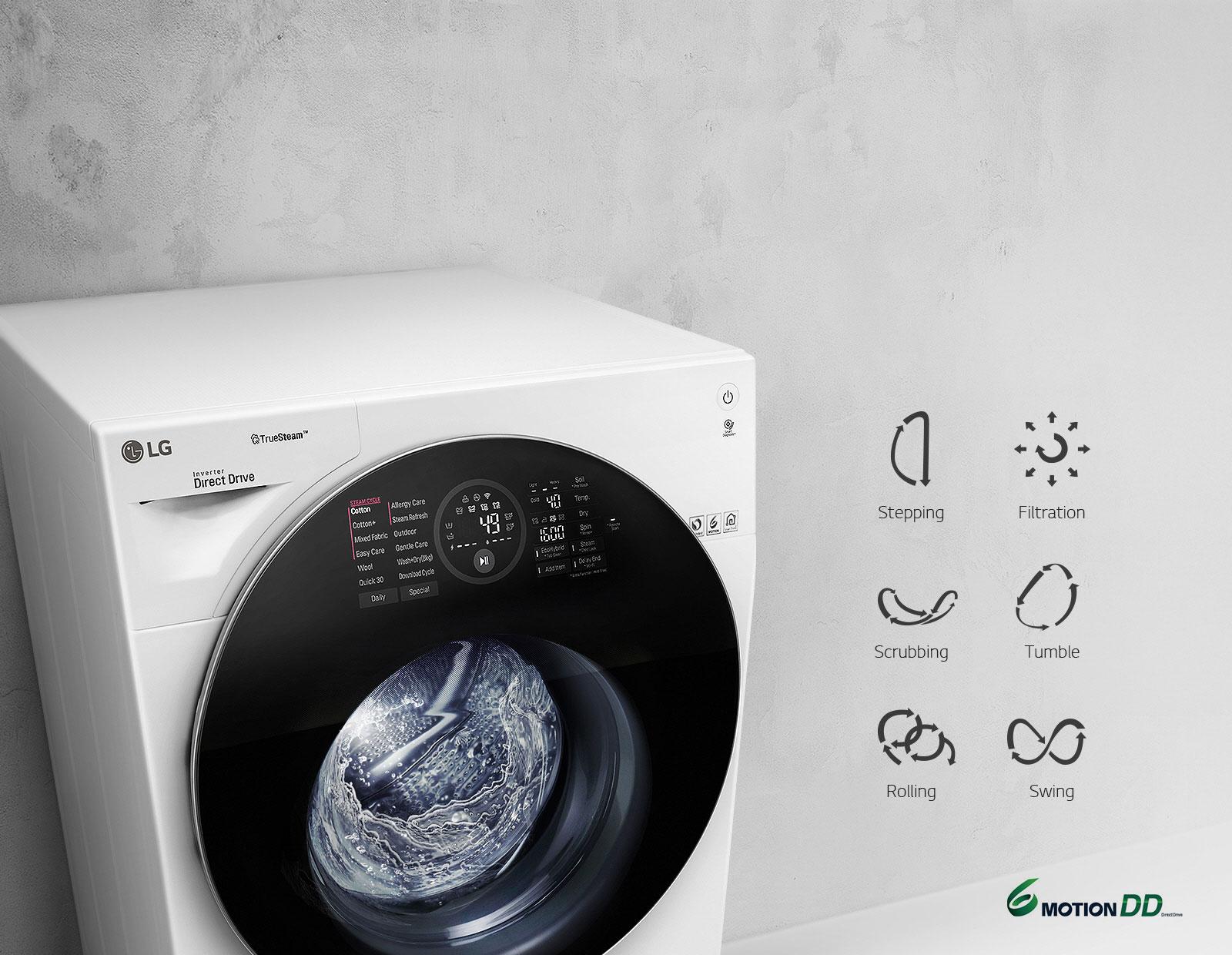 Optimal Wash for Fabrics1