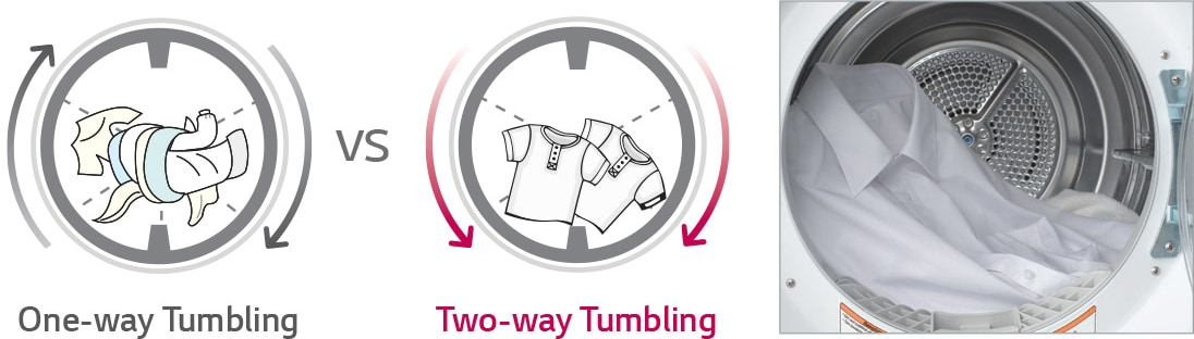 Two-way Tumbling