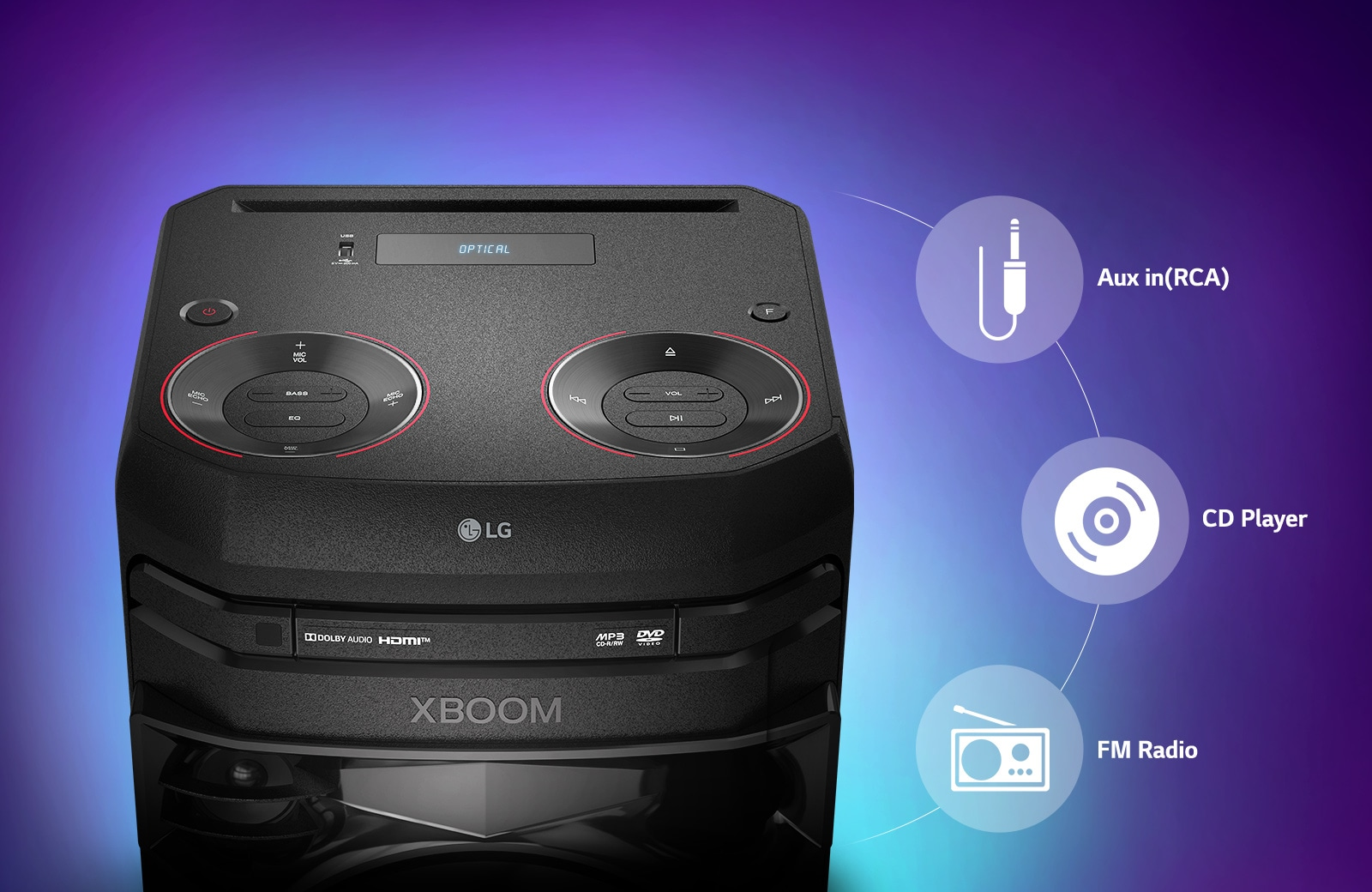 A close up of the top of LG XBOOM, connectivity icons are shown around the product.