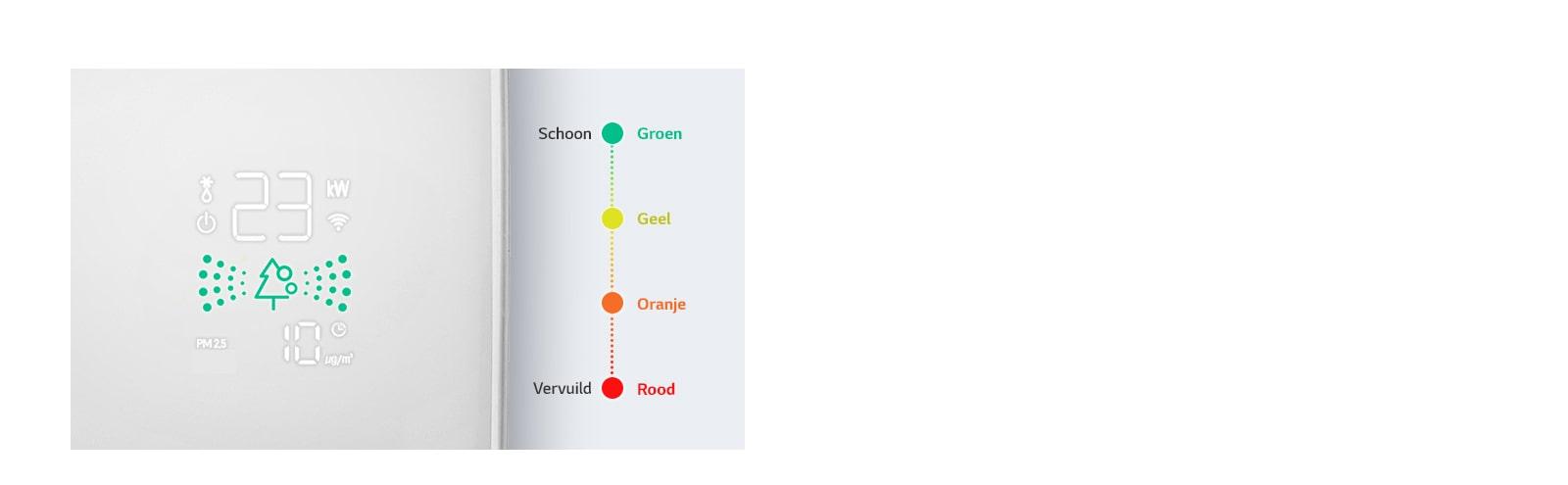 4-kleuren Smart Display1