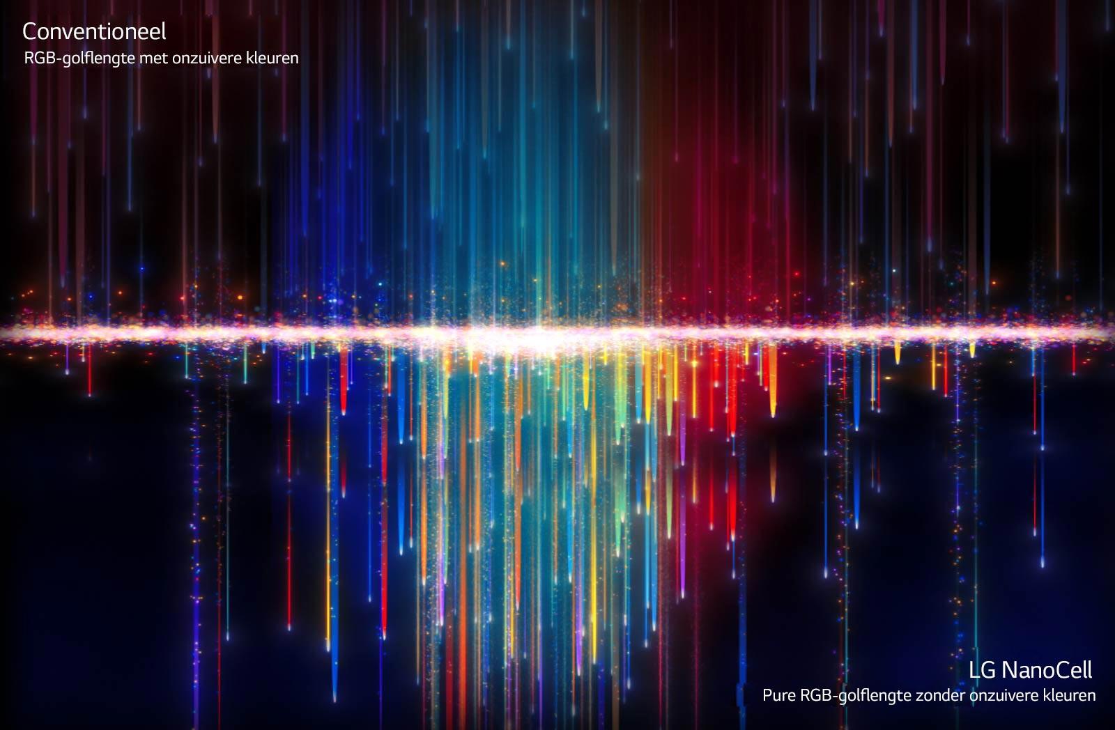 Onzuivere kleuren zoals te zien op een conventionele tv (bovenbeeld) gaan door NanoCell-filters om zuivere kleuren te creëren (onderste beeld, speel de video af).