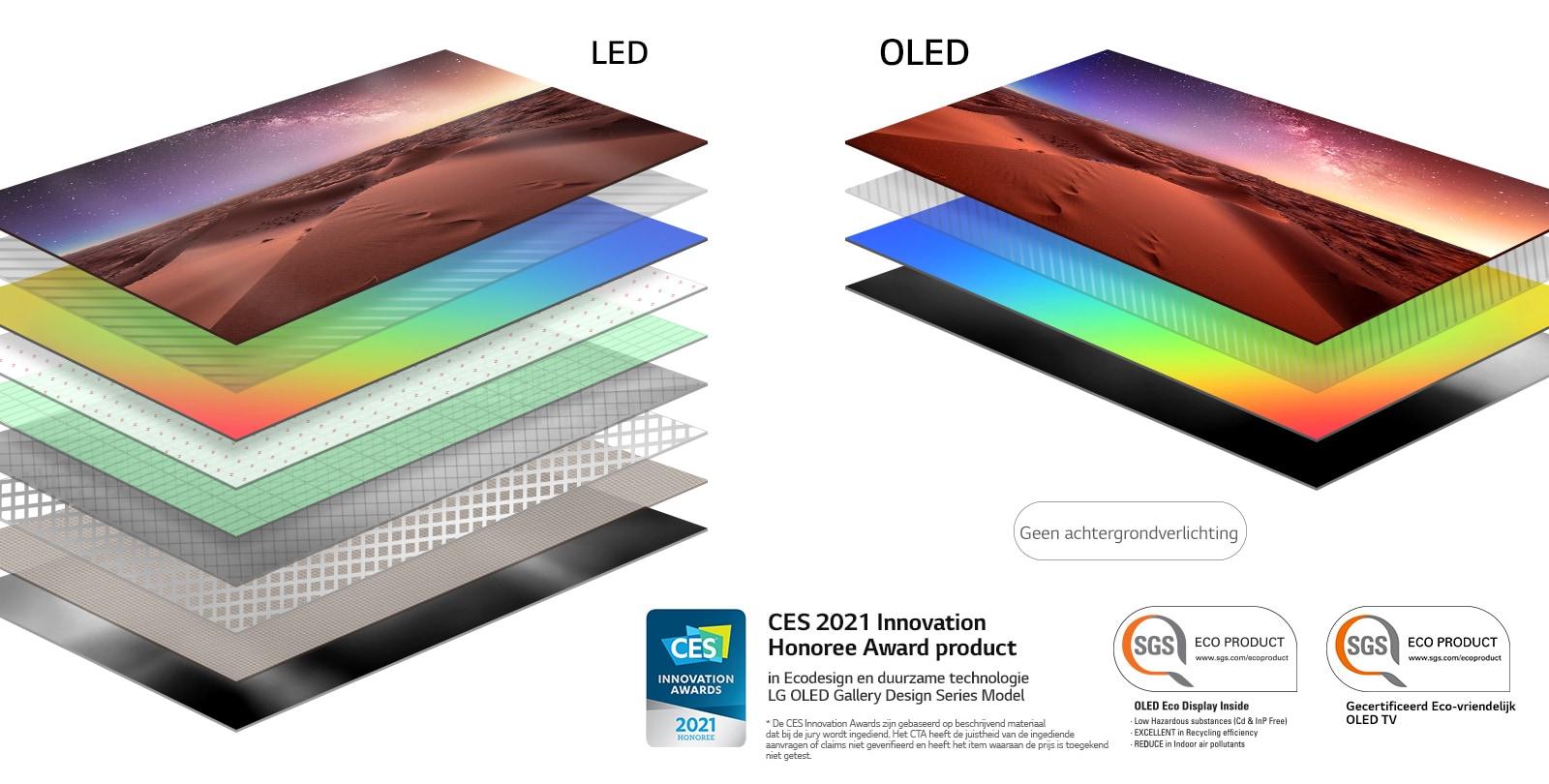 Vergelijking van de samenstelling van de displaylaag van led-tv met achtergrondverlichting en zelfverlichte OLED-tv (speel de video af)