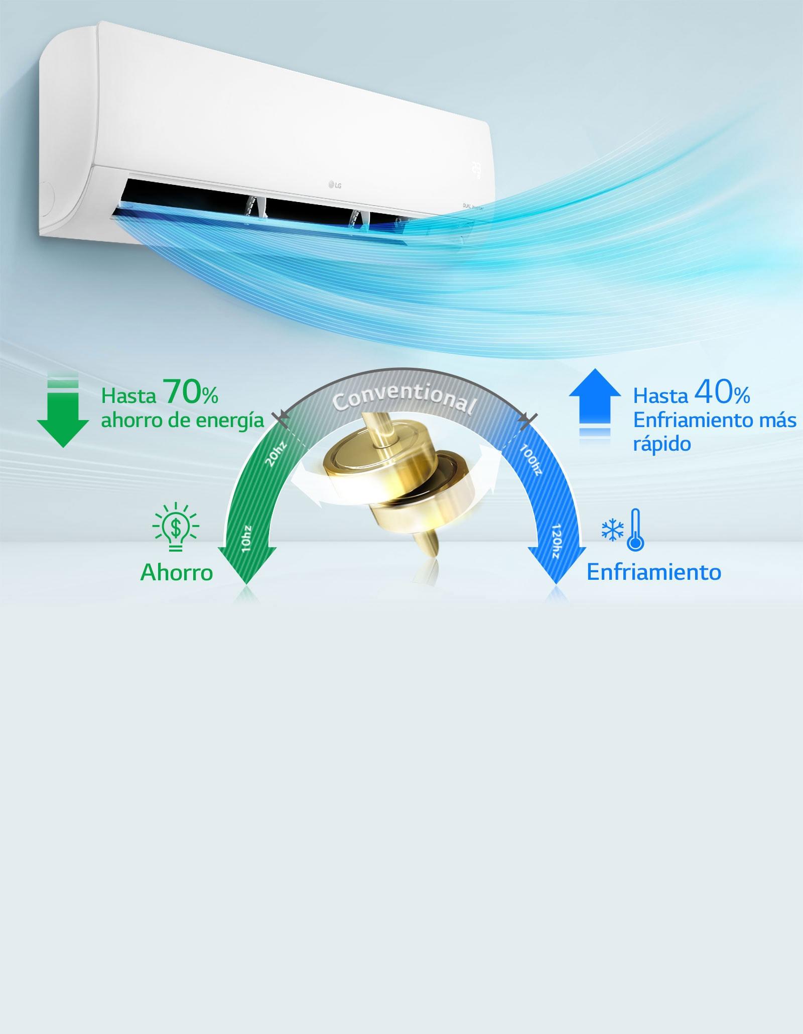 Ahorro de Energía y Enfriamiento Rápido<br>3