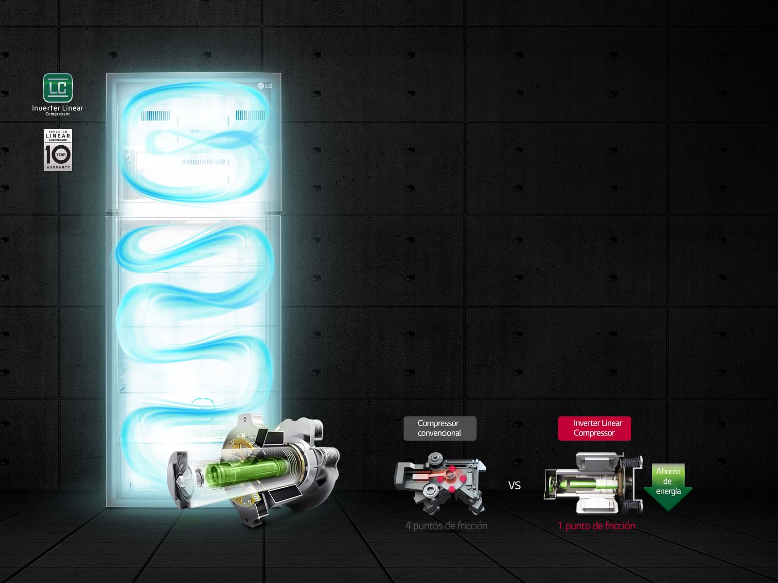 Ahorro de energía eficiente<br>3