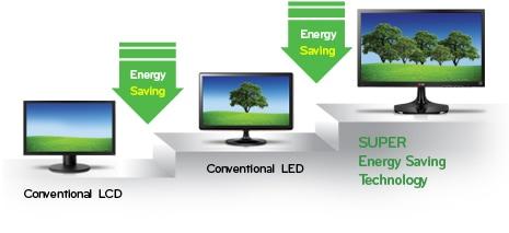Super Ahorro Energético