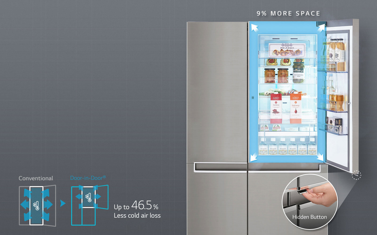 Newly Upgraded Door-in-Door™