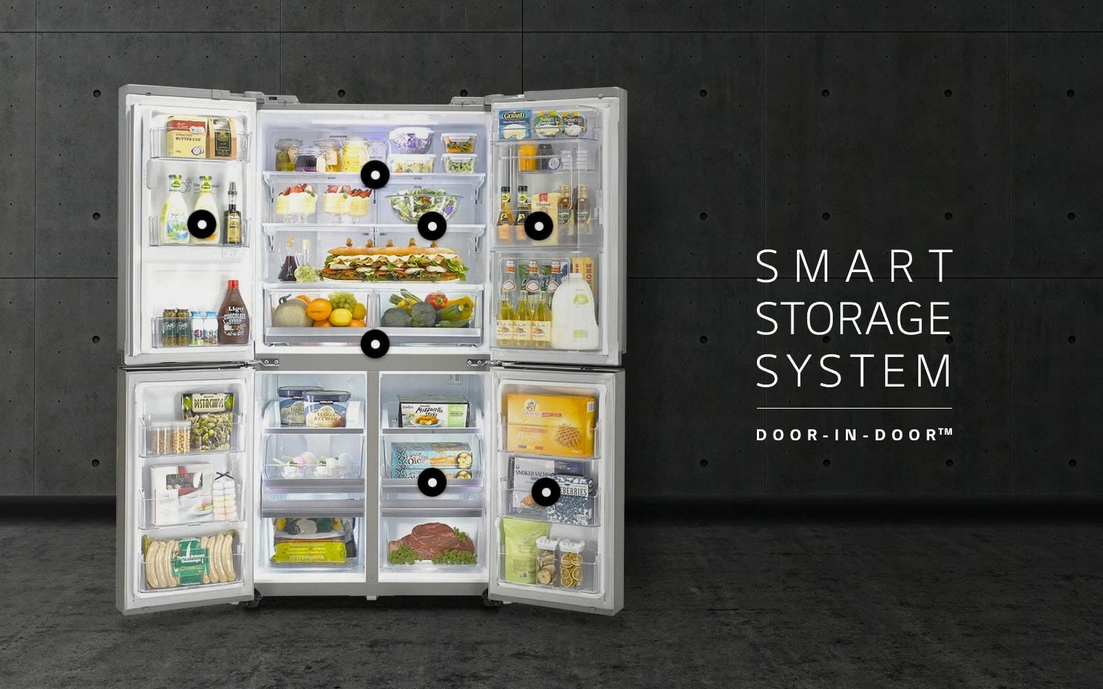 Smart Storage System