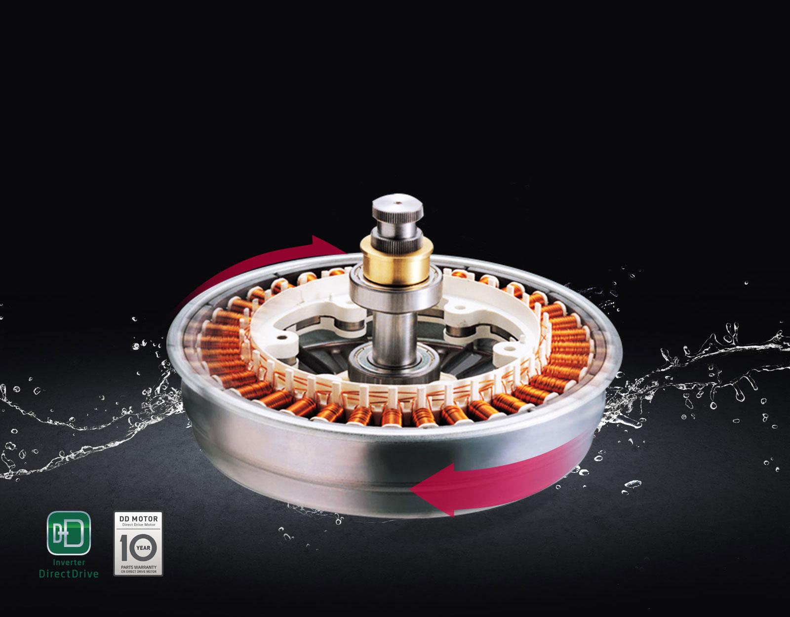Inverter Direct Drive Motor1