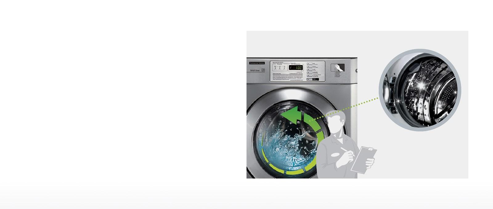 Giant C Washing Machine: Commercial Laundry Equipment   LG ...