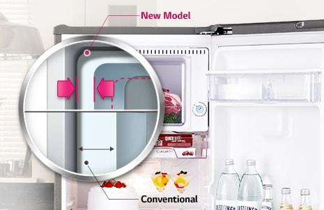 Lg Single Door Refrigerator Lg Electronics Ph