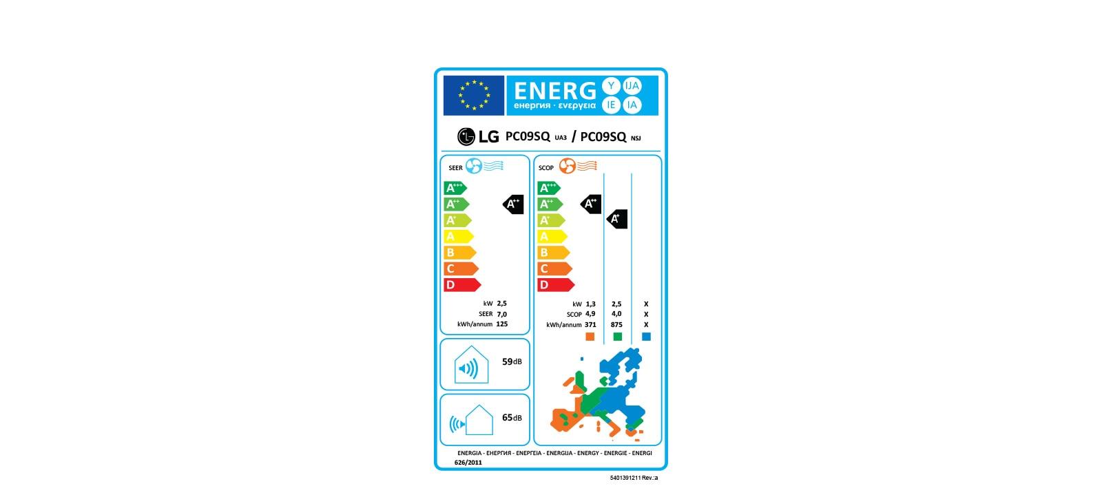 PC09SQ-energy-labels-D