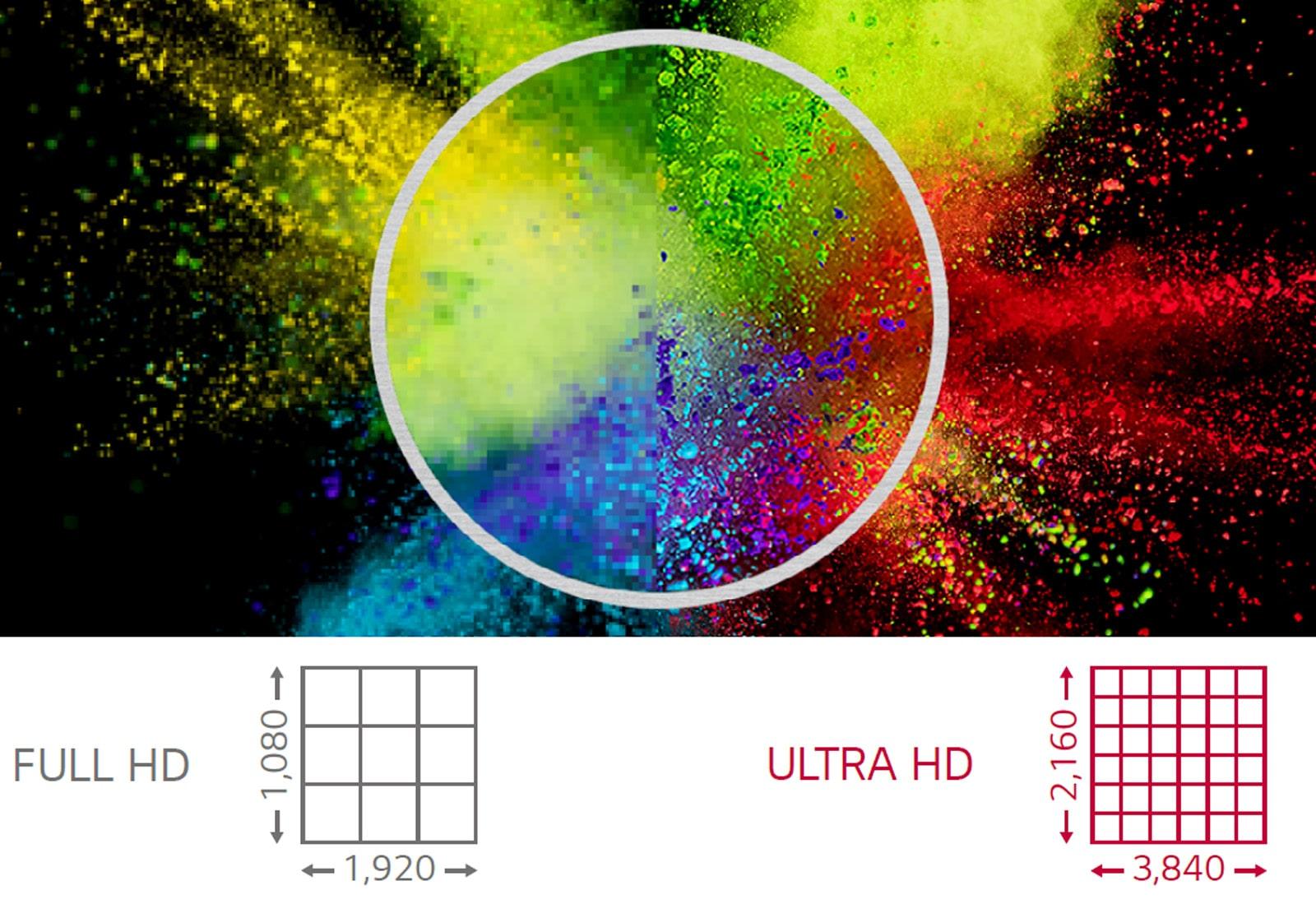 Rozdzielczość ULTRA HD