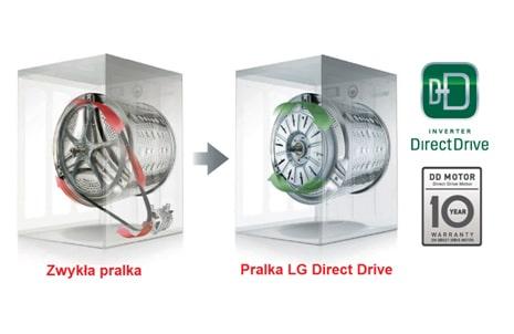 Pralko Suszarka Lg F12a8cd 6 3 Kg Smart Silnik