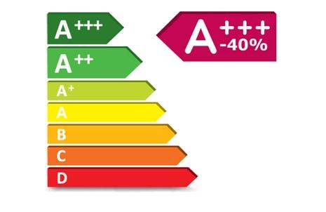WYDAJNOŚĆ ENERGETYCZNA LEPSZA O 40% OD NAJWYŻSZEJ KLASY A+++