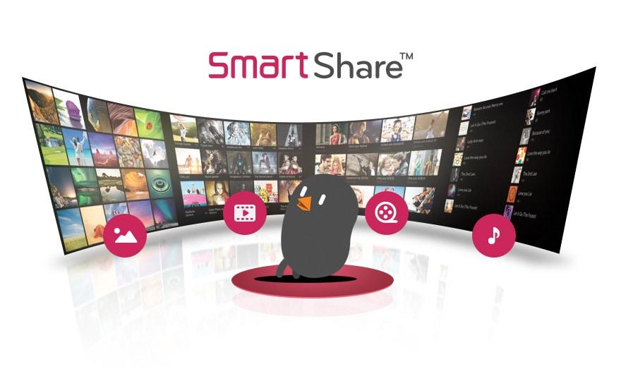 Funkcja SmartShare