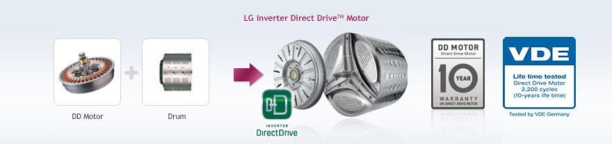 Motor Direct Drive™