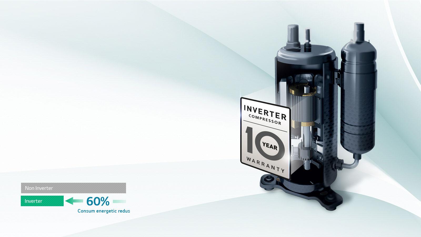 Inverter Compressor cu garanție de 10 ani1